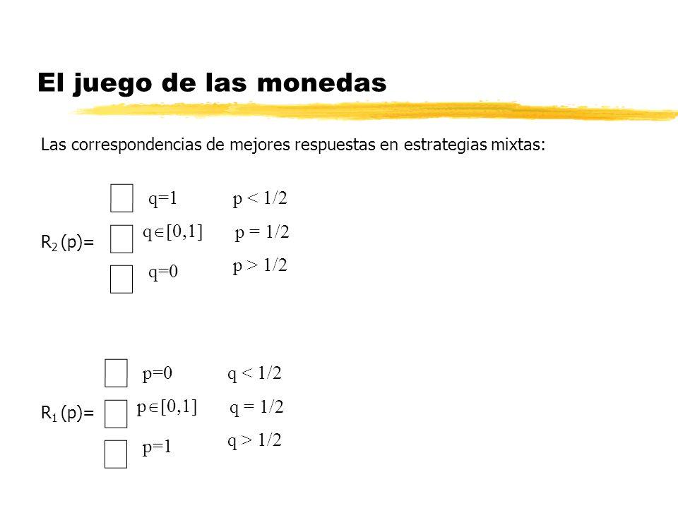 þ ý ü þ ý ü El juego de las monedas q=1 p < 1/2 q[0,1 p = 1/2